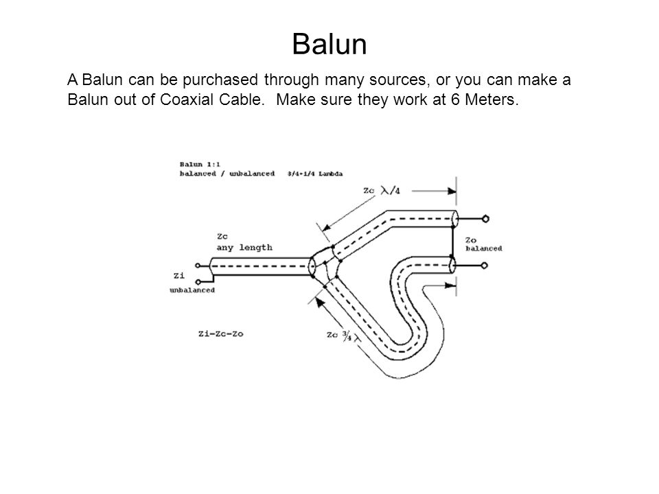 Balun A Balun can be purchased through many sources, or you can make a Balun out of Coaxial Cable. Make sure they work at 6 Meters.