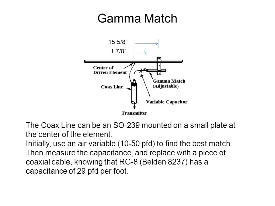 "Gamma Match 15 5/8"" 1 7/8"" The Coax Line can be an SO-239 mounted on a small plate at the center of the element. Initially, use an air variable (10-50"