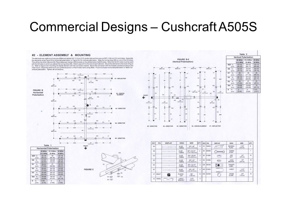 Commercial Designs – Cushcraft A505S
