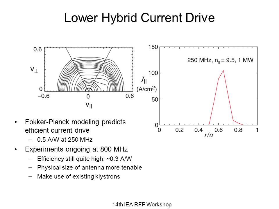 Lower Hybrid Current Drive 14th IEA RFP Workshop Fokker-Planck modeling predicts efficient current drive –0.5 A/W at 250 MHz Experiments ongoing at 800 MHz –Efficiency still quite high: ~0.3 A/W –Physical size of antenna more tenable –Make use of existing klystrons
