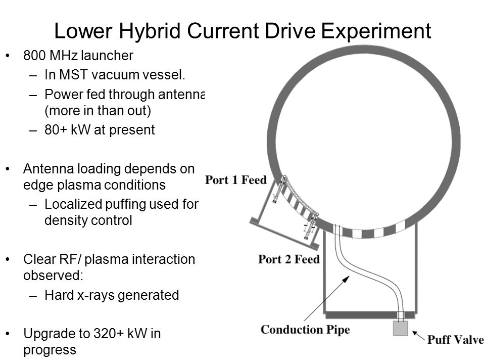 Lower Hybrid Current Drive Experiment 800 MHz launcher –In MST vacuum vessel. –Power fed through antenna (more in than out) –80+ kW at present Antenna