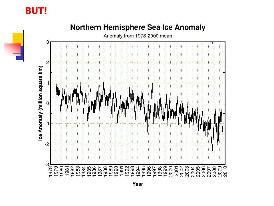 Southern Hem.-sea ice may be increasing!