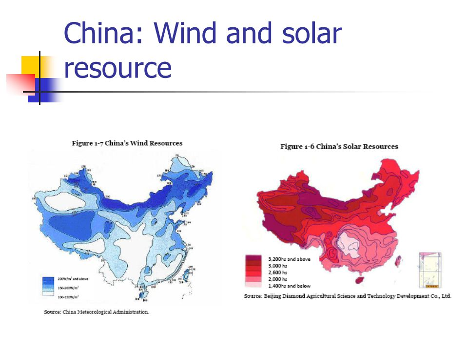 China: Wind and solar resource