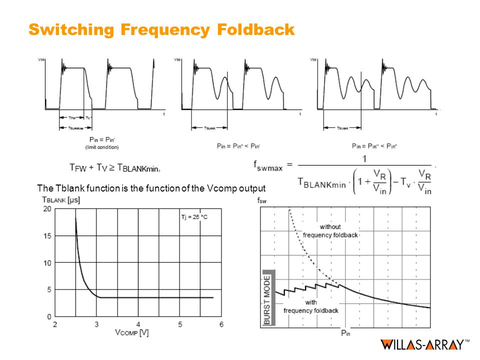 Switching Frequency Foldback The Tblank function is the function of the Vcomp output