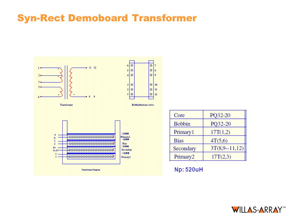 Syn-Rect Demoboard Transformer Np: 520uH