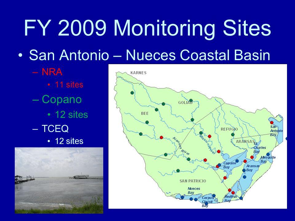 FY 2009 Monitoring Sites San Antonio – Nueces Coastal Basin –NRA 11 sites –Copano 12 sites –TCEQ 12 sites