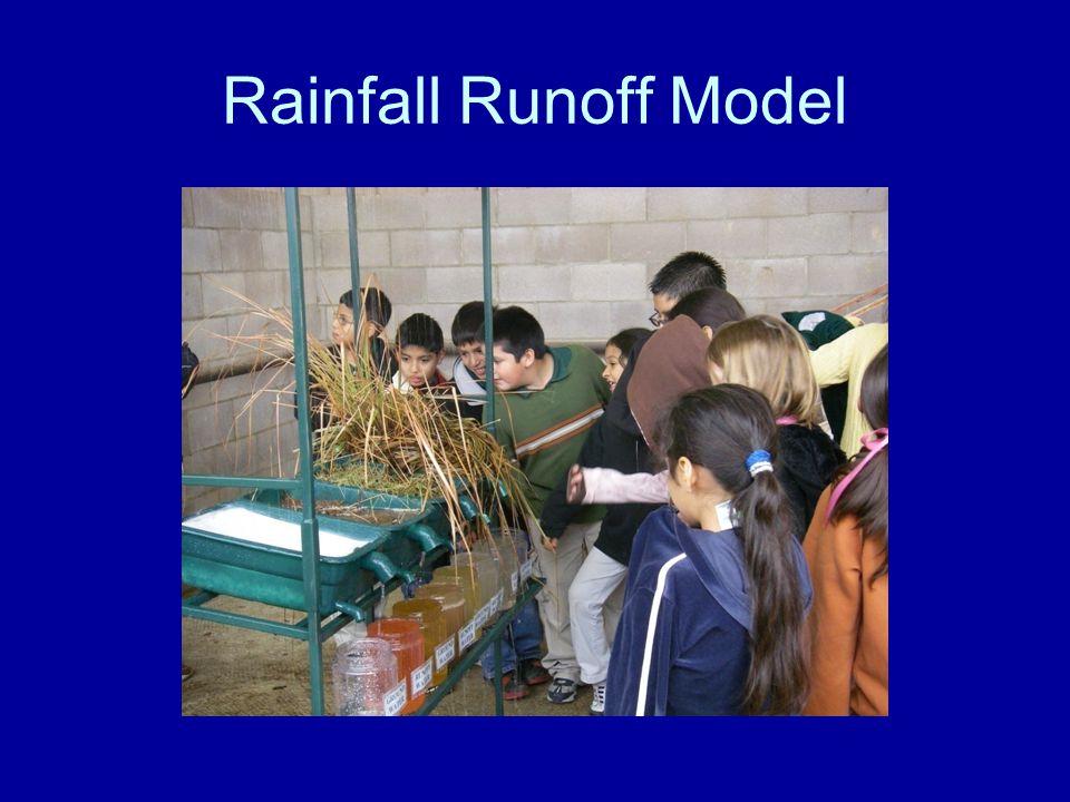 Rainfall Runoff Model