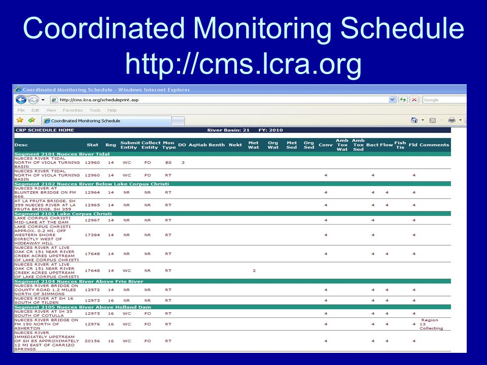 Coordinated Monitoring Schedule http://cms.lcra.org