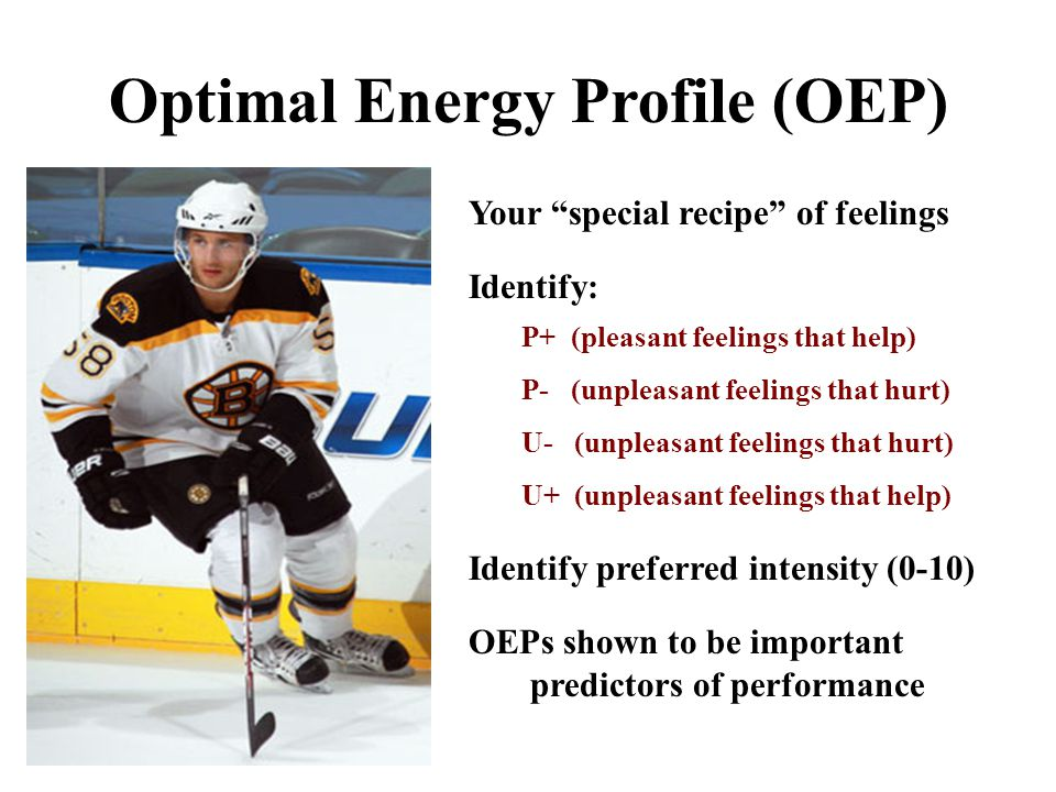 Optimal Energy Profile (OEP) Your special recipe of feelings Identify: P+ (pleasant feelings that help) P- (unpleasant feelings that hurt) U- (unpleasant feelings that hurt) U+ (unpleasant feelings that help) Identify preferred intensity (0-10) OEPs shown to be important predictors of performance