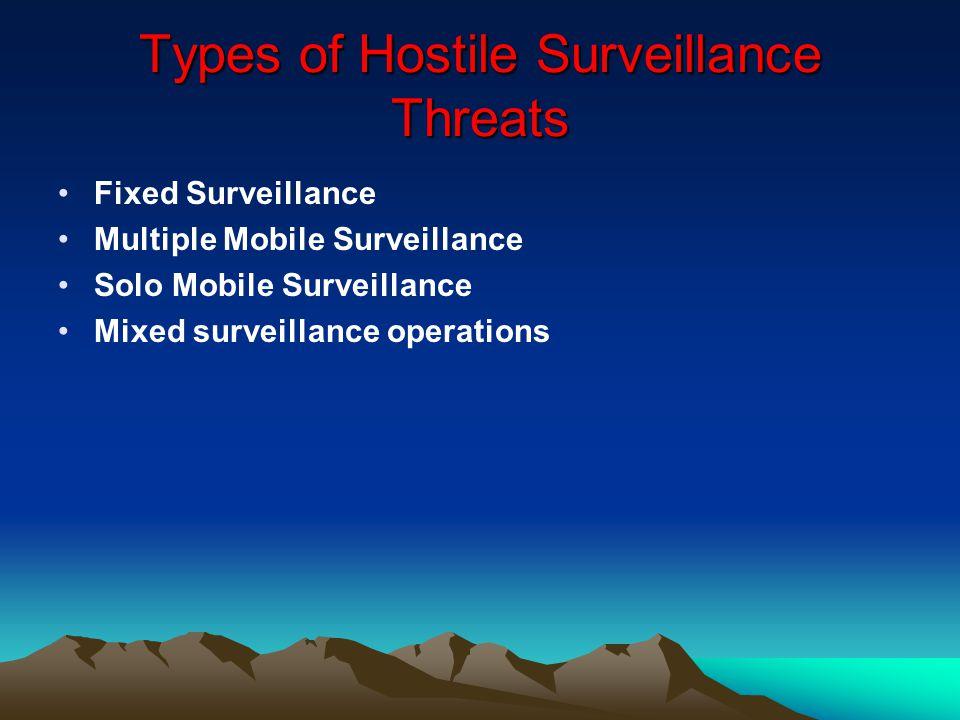 Types of Hostile Surveillance Threats Fixed Surveillance Multiple Mobile Surveillance Solo Mobile Surveillance Mixed surveillance operations