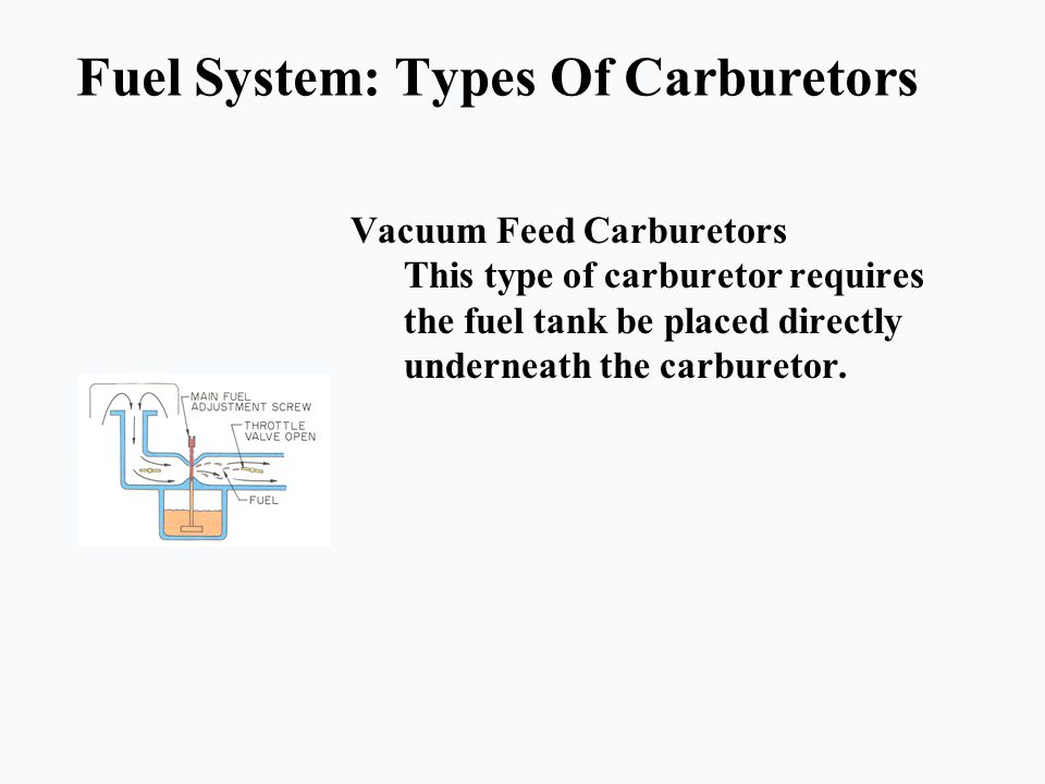 Fuel System: Types Of Carburetors Vacuum Feed Carburetors This type of carburetor requires the fuel tank be placed directly underneath the carburetor.