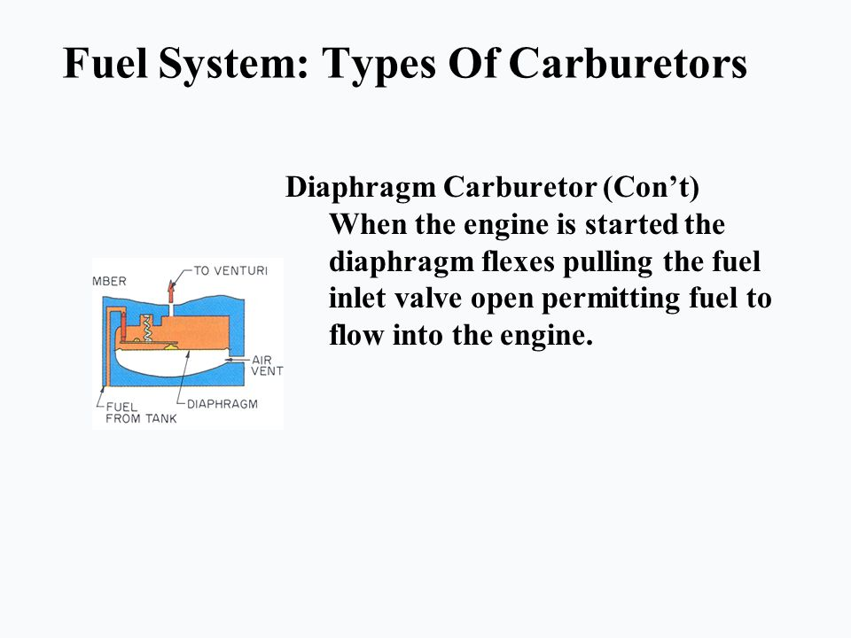 Fuel System: Types Of Carburetors Diaphragm Carburetor (Con't) When the engine is started the diaphragm flexes pulling the fuel inlet valve open permi
