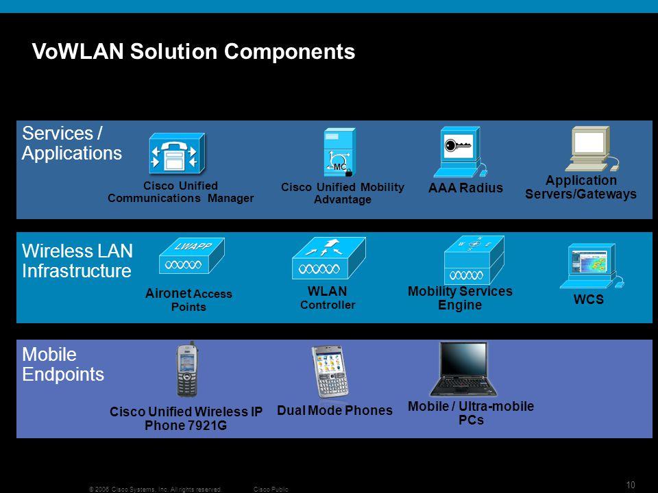 11 © 2006 Cisco Systems, Inc.
