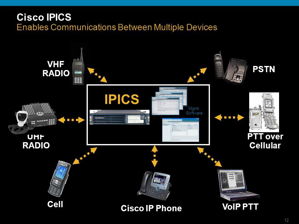 13 © 2006 Cisco Systems, Inc.