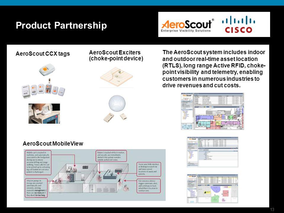 14 © 2006 Cisco Systems, Inc.