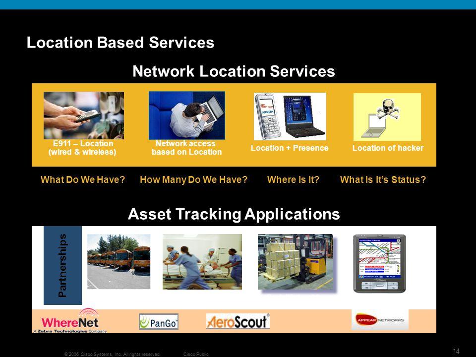 15 © 2006 Cisco Systems, Inc.
