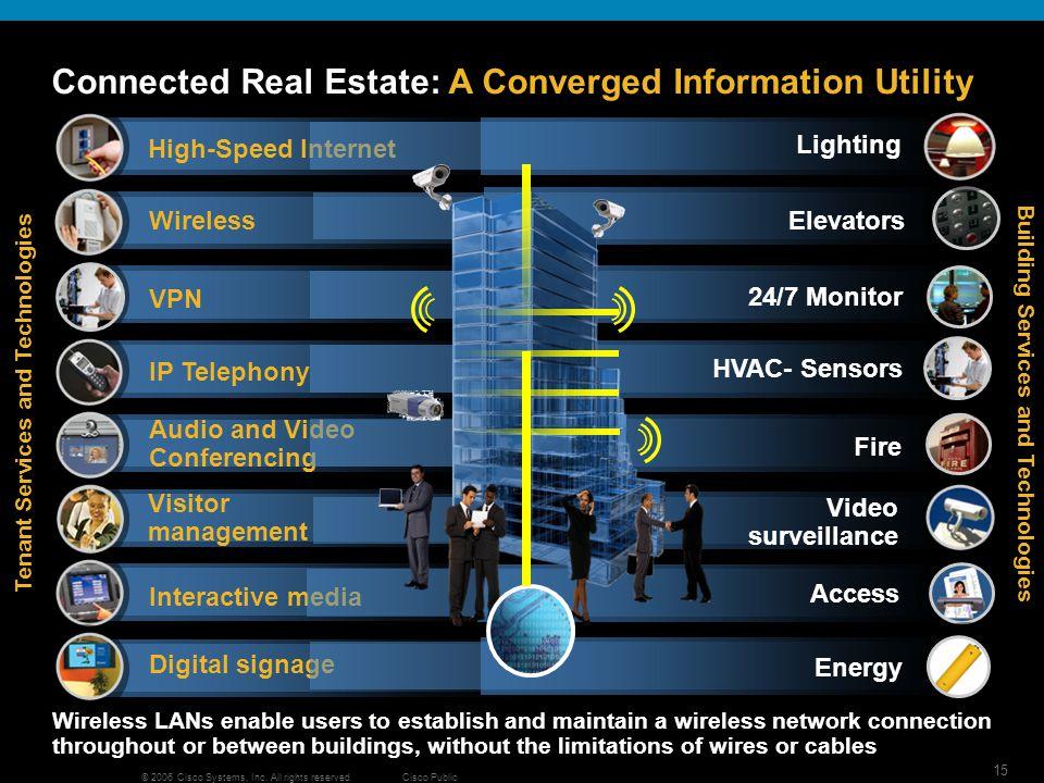 16 © 2006 Cisco Systems, Inc.