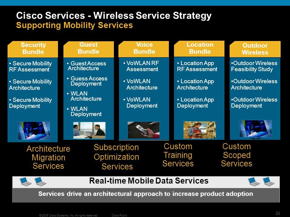 21 © 2006 Cisco Systems, Inc.