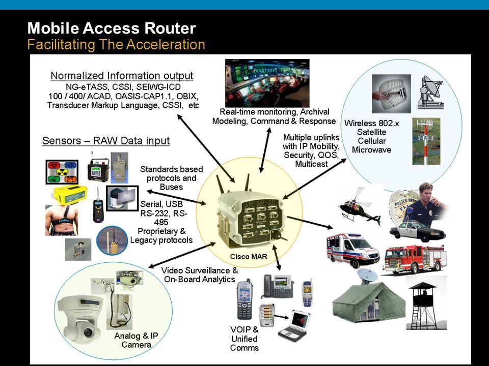 4 © 2006 Cisco Systems, Inc.