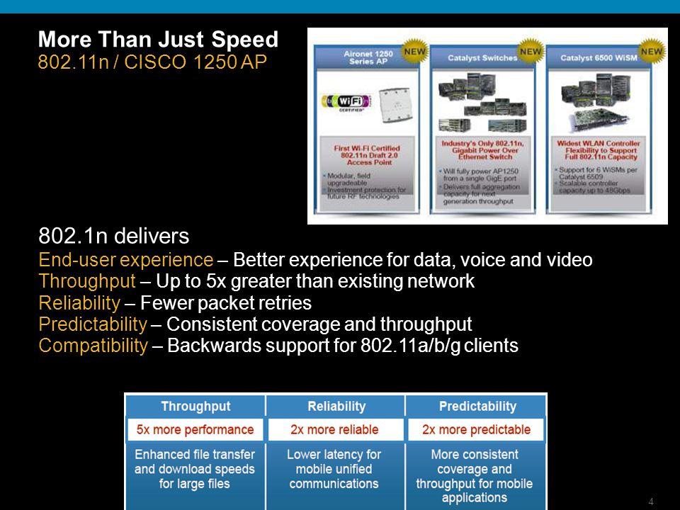 5 © 2006 Cisco Systems, Inc.