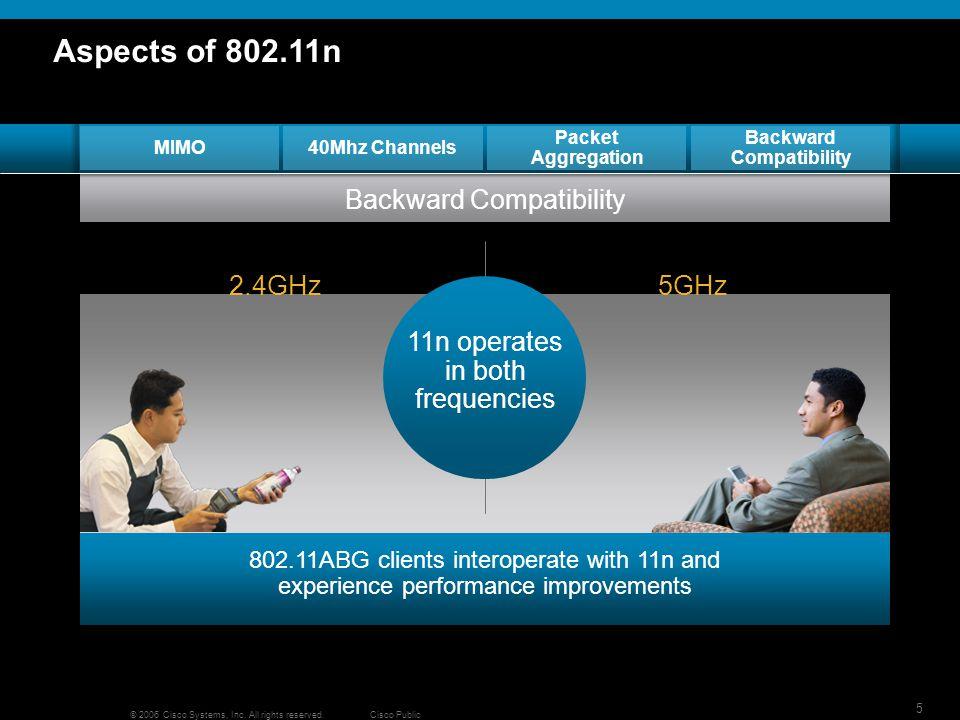 6 © 2006 Cisco Systems, Inc.