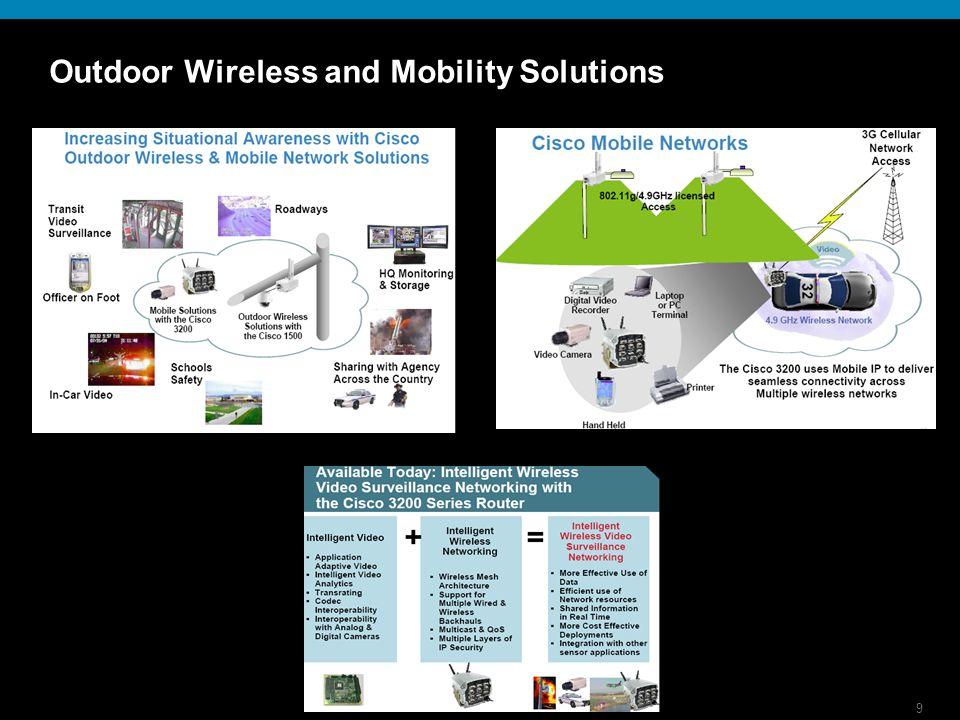 10 © 2006 Cisco Systems, Inc.