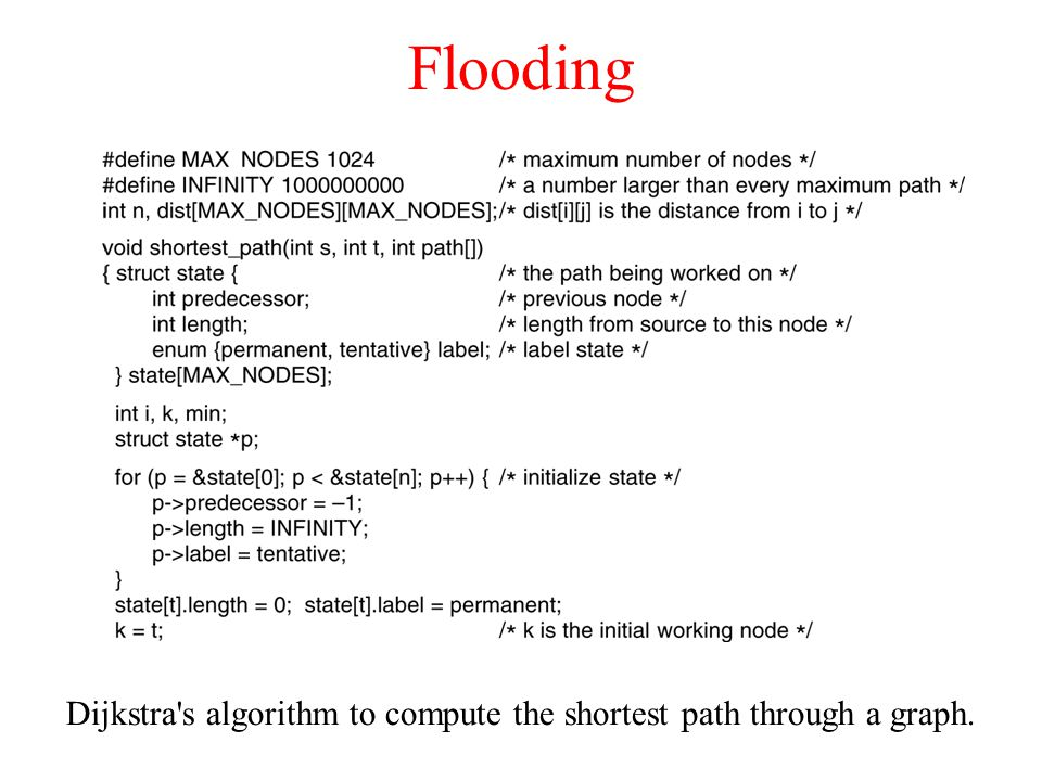 Flooding Dijkstra s algorithm to compute the shortest path through a graph. 5-8 top