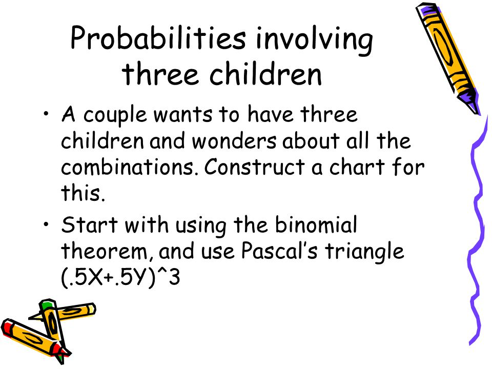 Probabilities involving three children A couple wants to have three children and wonders about all the combinations. Construct a chart for this. Start