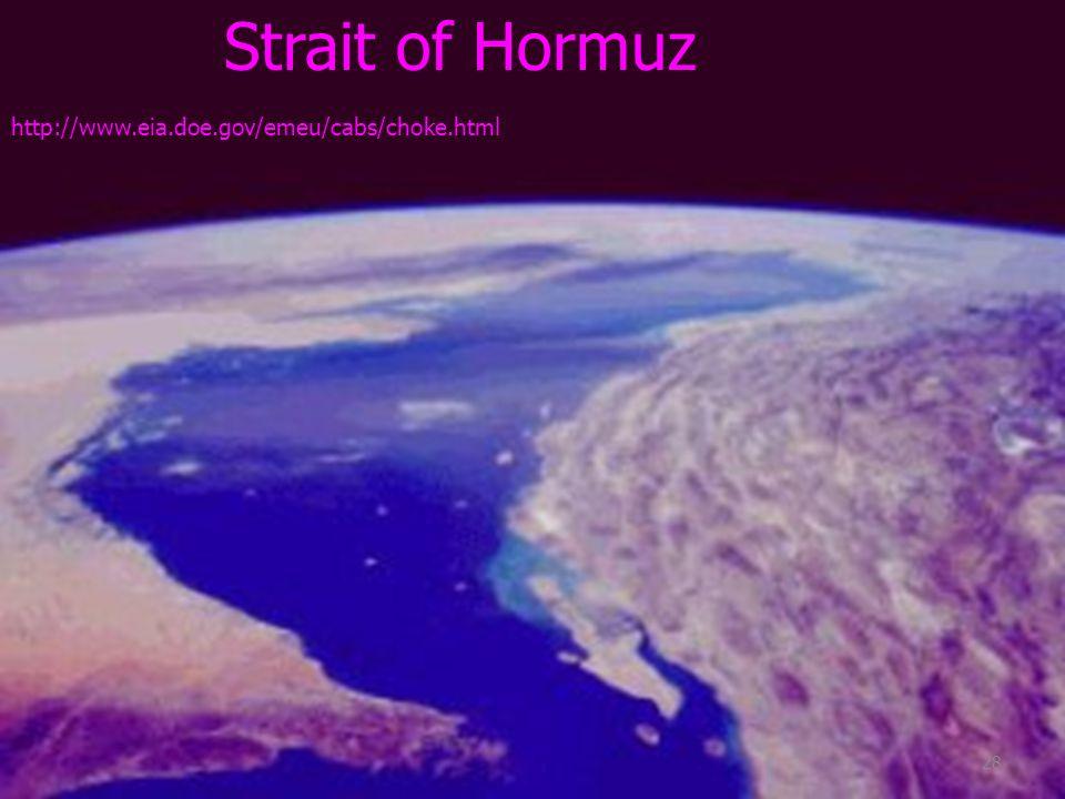 28 Strait of Hormuz http://www.eia.doe.gov/emeu/cabs/choke.html