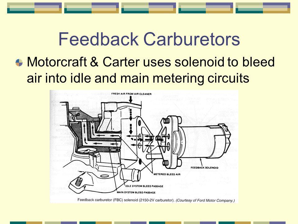 Feedback Carburetors Motorcraft & Carter uses solenoid to bleed air into idle and main metering circuits