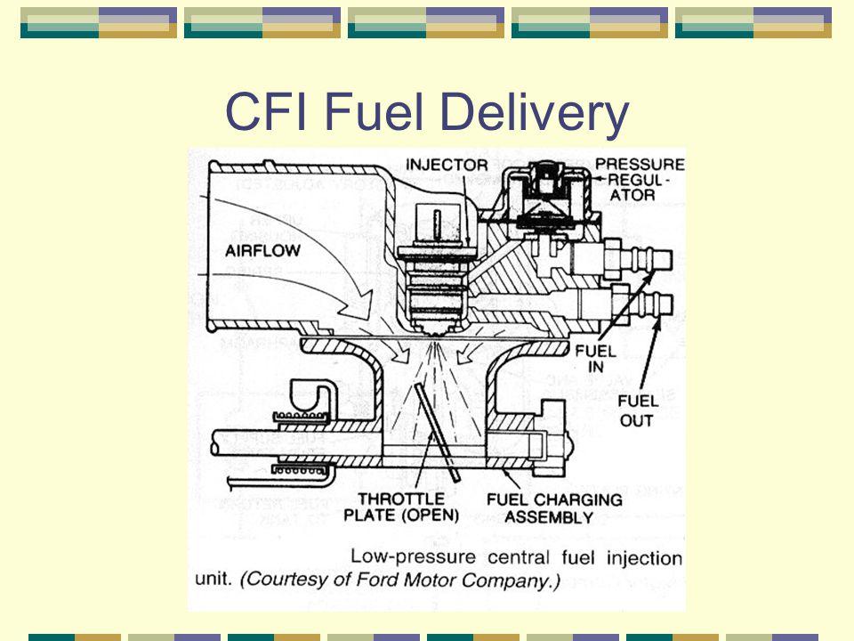 CFI Fuel Delivery