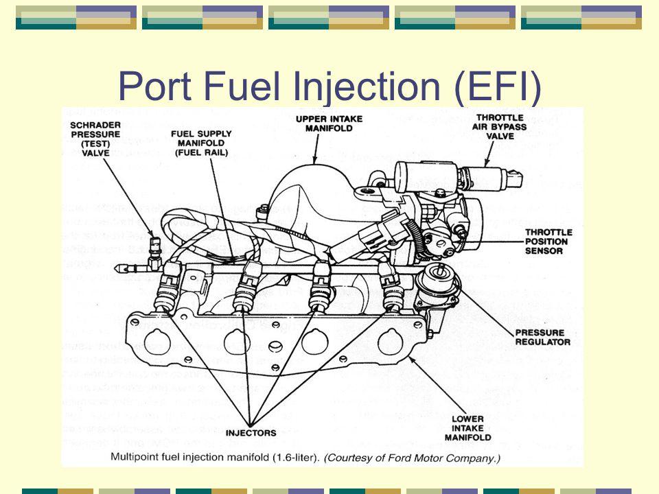 Port Fuel Injection (EFI)