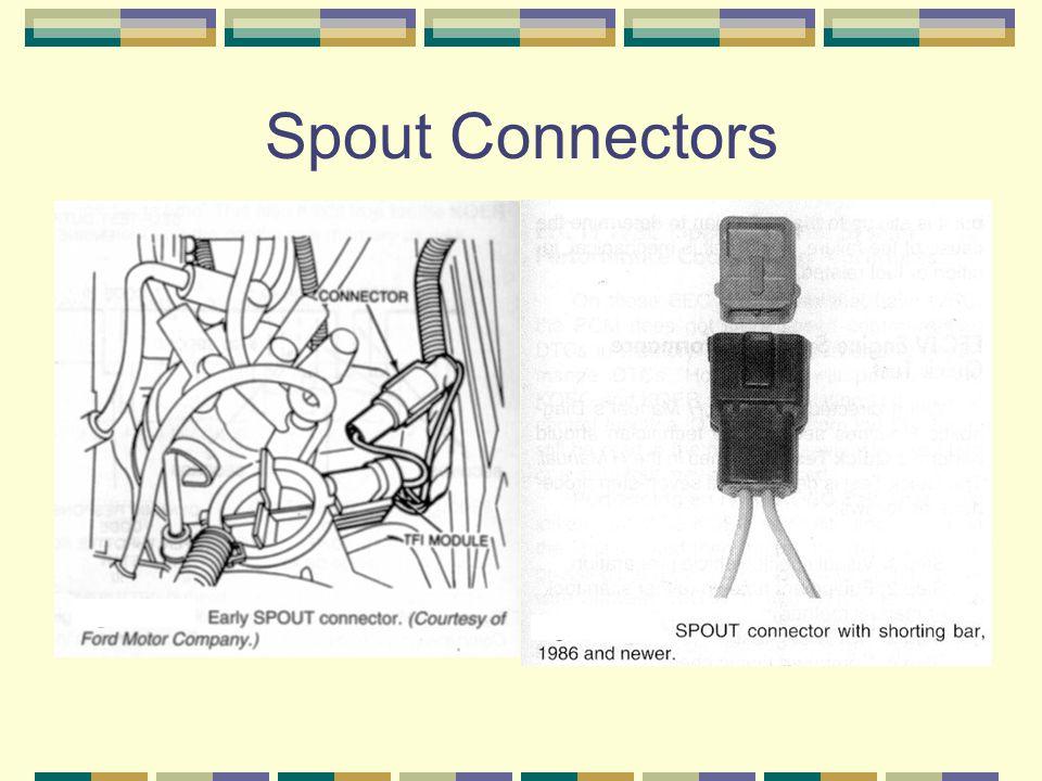 Spout Connectors