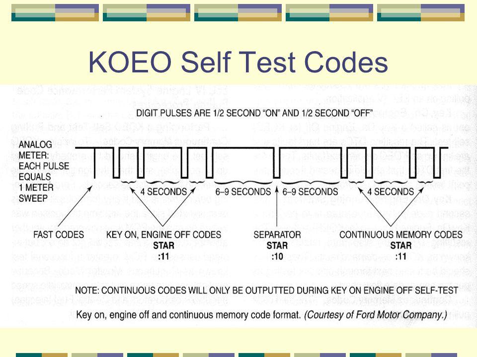 KOEO Self Test Codes