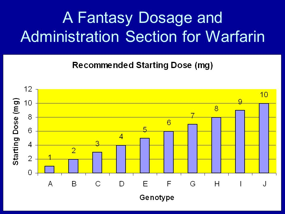 A Fantasy Dosage and Administration Section for Warfarin