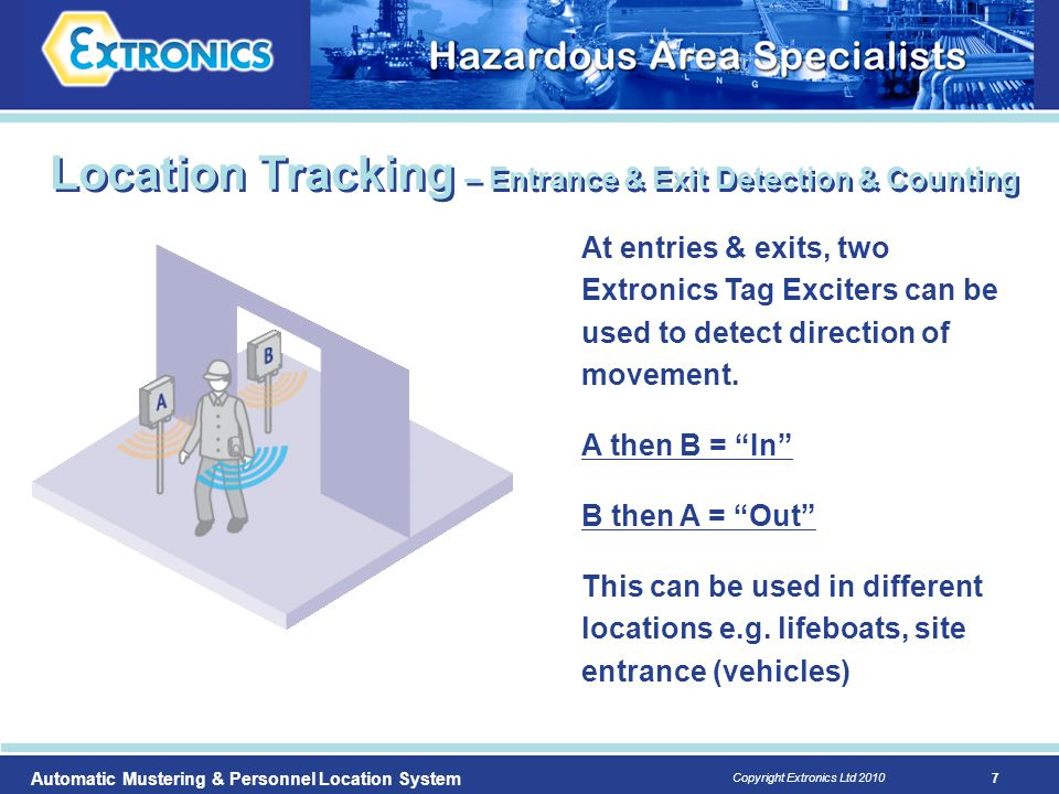 7 Copyright Extronics Ltd 2010 Automatic Mustering & Personnel Location System At entries & exits, two Extronics Tag Exciters can be used to detect di