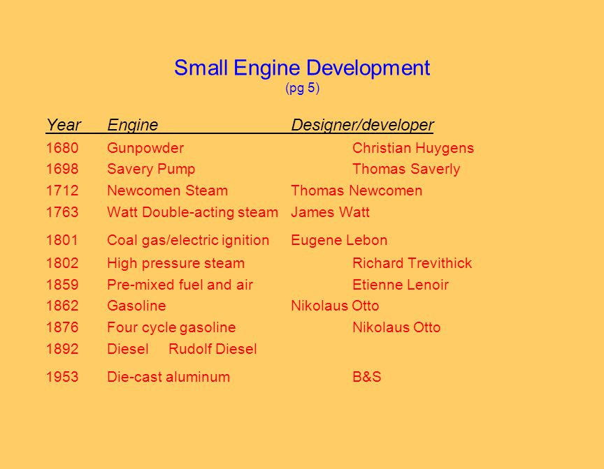 Small Engine Development (pg 5) YearEngineDesigner/developer 1680GunpowderChristian Huygens 1698Savery PumpThomas Saverly 1712Newcomen SteamThomas Newcomen 1763Watt Double-acting steamJames Watt 1801Coal gas/electric ignitionEugene Lebon 1802High pressure steamRichard Trevithick 1859Pre-mixed fuel and airEtienne Lenoir 1862GasolineNikolaus Otto 1876Four cycle gasolineNikolaus Otto 1892DieselRudolf Diesel 1953Die-cast aluminum B&S