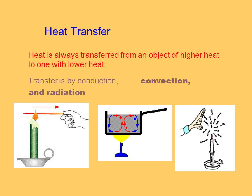 Heat Transfer Heat is always transferred from an object of higher heat to one with lower heat.