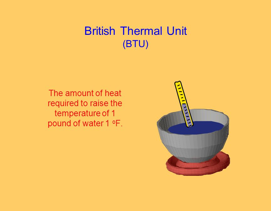 British Thermal Unit (BTU) The amount of heat required to raise the temperature of 1 pound of water 1 o F.