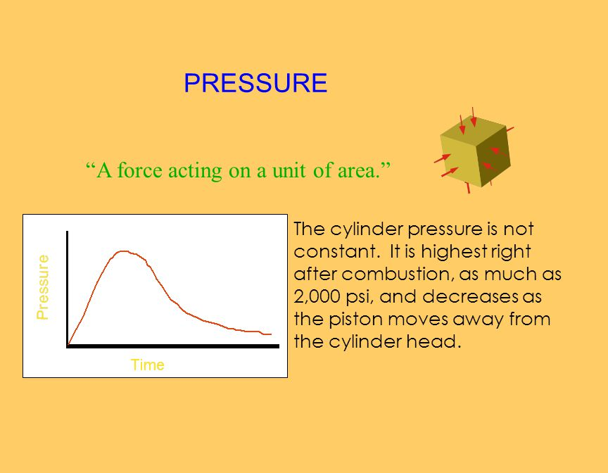 PRESSURE The cylinder pressure is not constant.