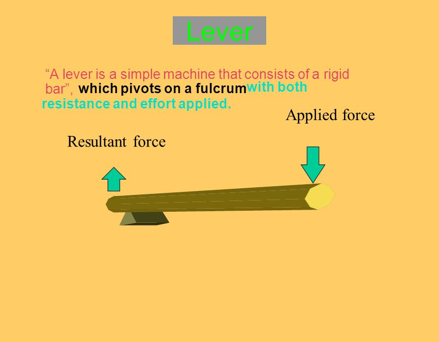 Lever A lever is a simple machine that consists of a rigid bar , which pivots on a fulcrum with both resistance and effort applied.