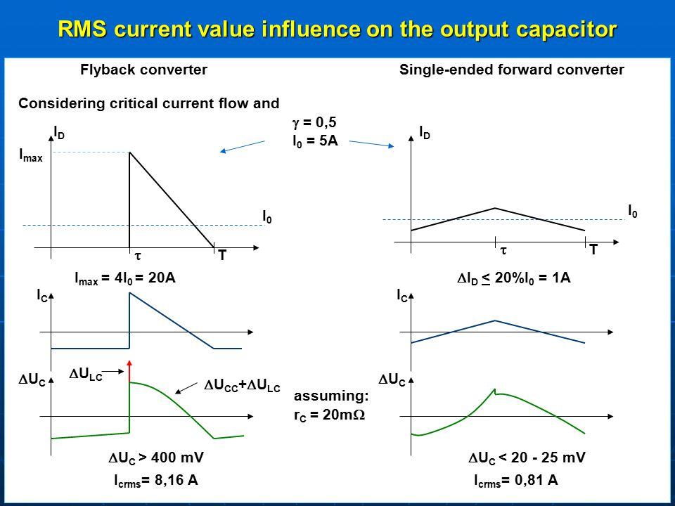 RMS current value influence on the output capacitor   T T IDIDIDID I0I0I0I0 I0I0I0I0 Flyback converter Single-ended forward converter IDIDIDID Considering critical current flow and  = 0,5 I 0 = 5A I max I max = 4I 0 = 20A  I D < 20%I 0 = 1A ICICICIC UCUCUCUC  U CC +  U LC  U LC ICICICIC UCUCUCUC assuming: r C = 20m   U C > 400 mV  U C < 20 - 25 mV I crms = 8,16 AI crms = 0,81 A