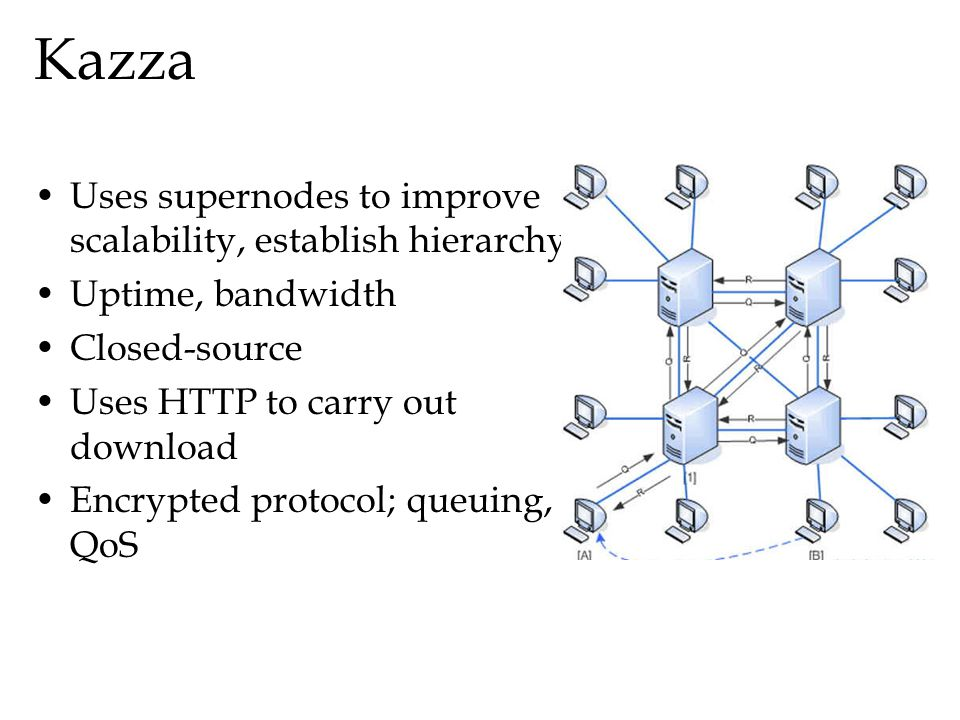 Kazza Uses supernodes to improve scalability, establish hierarchy Uptime, bandwidth Closed-source Uses HTTP to carry out download Encrypted protocol;