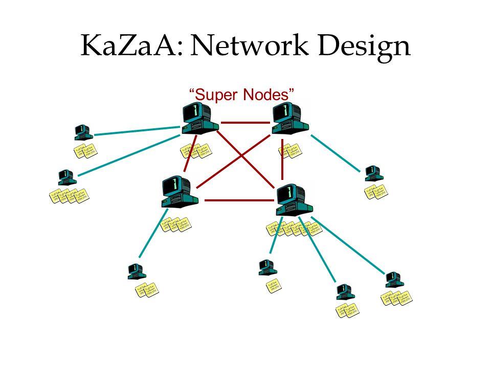 "KaZaA: Network Design ""Super Nodes"""