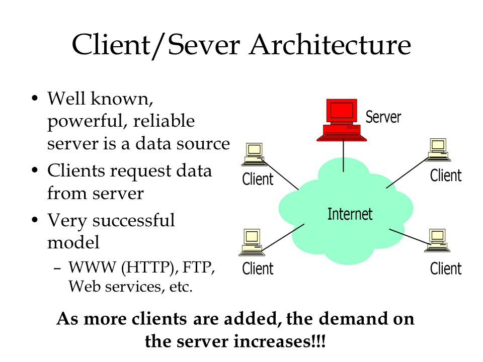 Client/Sever Architecture Well known, powerful, reliable server is a data source Clients request data from server Very successful model –WWW (HTTP), F