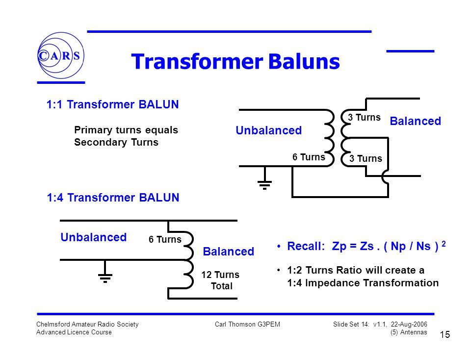 15 Chelmsford Amateur Radio Society Advanced Licence Course Carl Thomson G3PEM Slide Set 14: v1.1, 22-Aug-2006 (5) Antennas Transformer Baluns Unbalanced Balanced 1:4 Transformer BALUN 6 Turns 12 Turns Total Primary turns equals Secondary Turns 1:1 Transformer BALUN Unbalanced Balanced 6 Turns 3 Turns Recall: Zp = Zs.