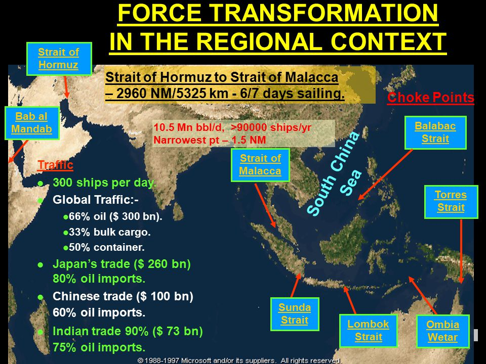 FORCE TRANSFORMATION IN THE REGIONAL CONTEXT Strait of Malacca Balabac Strait Torres Strait Strait of Hormuz Traffic 300 ships per day. Global Traffic