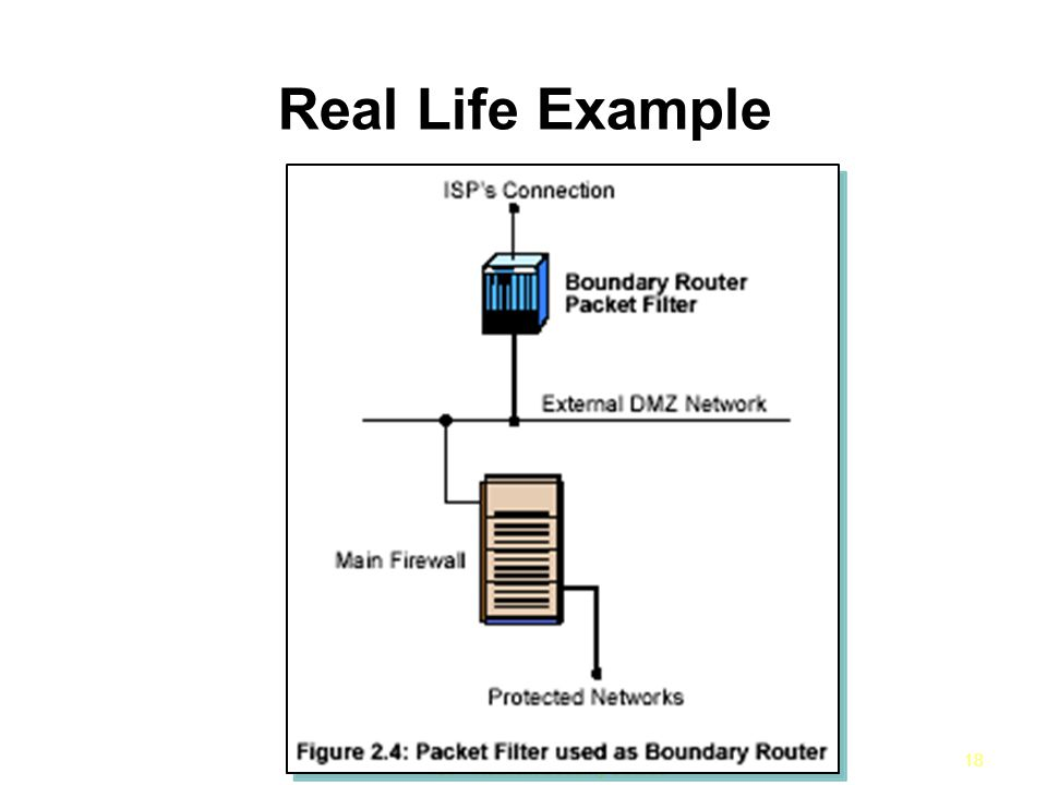 IUT– Network Security Course 18 Real Life Example