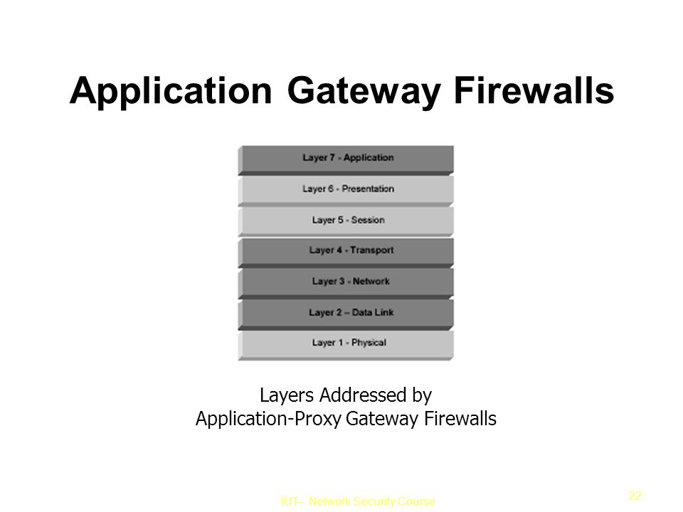 IUT– Network Security Course 22 Application Gateway Firewalls Layers Addressed by Application-Proxy Gateway Firewalls