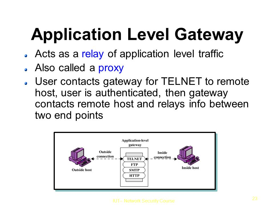 IUT– Network Security Course 23 Application Level Gateway Acts as a relay of application level traffic Also called a proxy User contacts gateway for TELNET to remote host, user is authenticated, then gateway contacts remote host and relays info between two end points